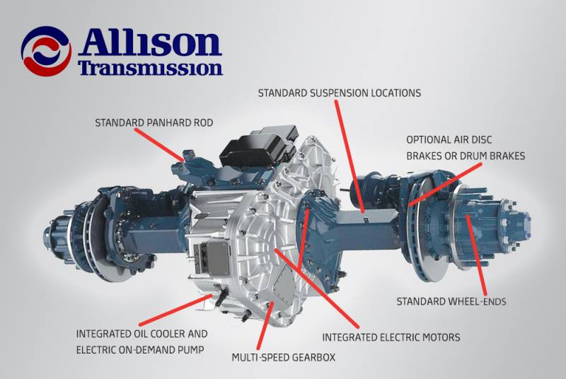 The new electric transmissions for trucks